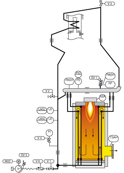 Hochdruck-Naturumlaufkessel | GekaKonus | Hersteller von ...