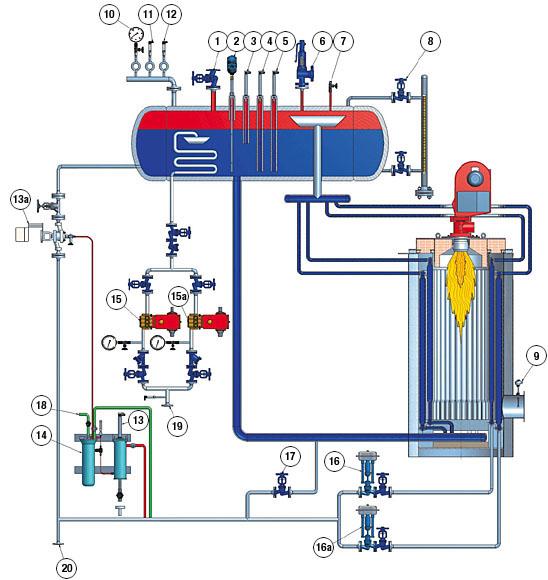 Hochdruckdampferzeuger | GekaKonus | Hersteller von ...
